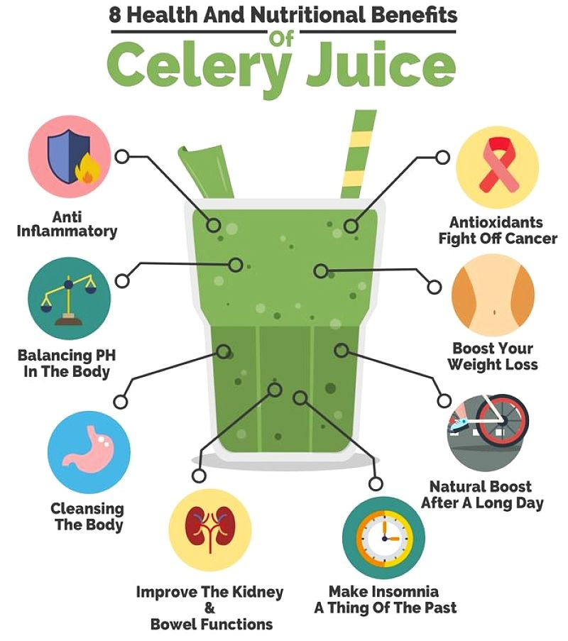 Eight health benefits of Celery Juice
