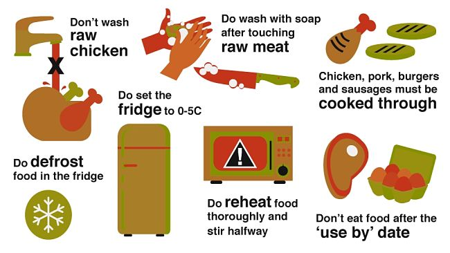 Avoid contamination and food poisoning risks by following this advice