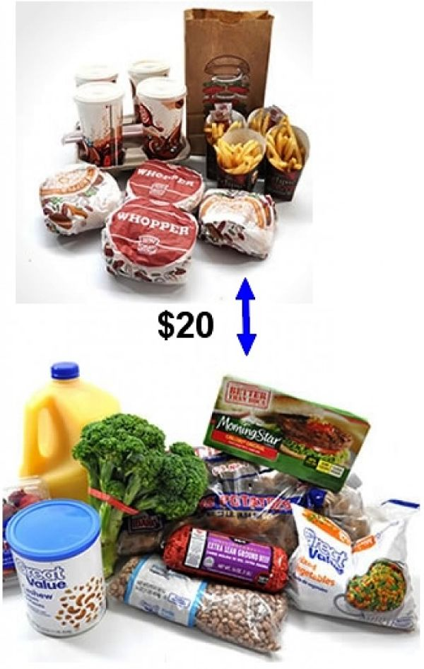 Comparison of food parcels worth $20