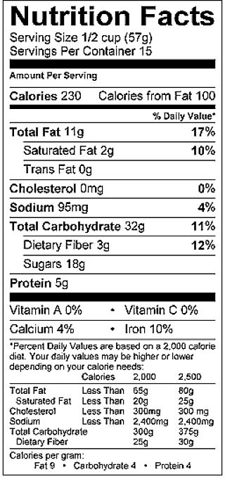 Nutrition Data Summary on Australian Food Labels