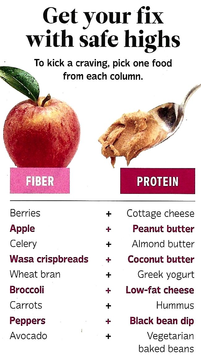 Healthy Snack Ideas 2