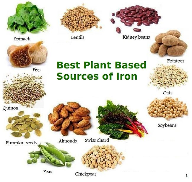 Great plant-based sources of iron