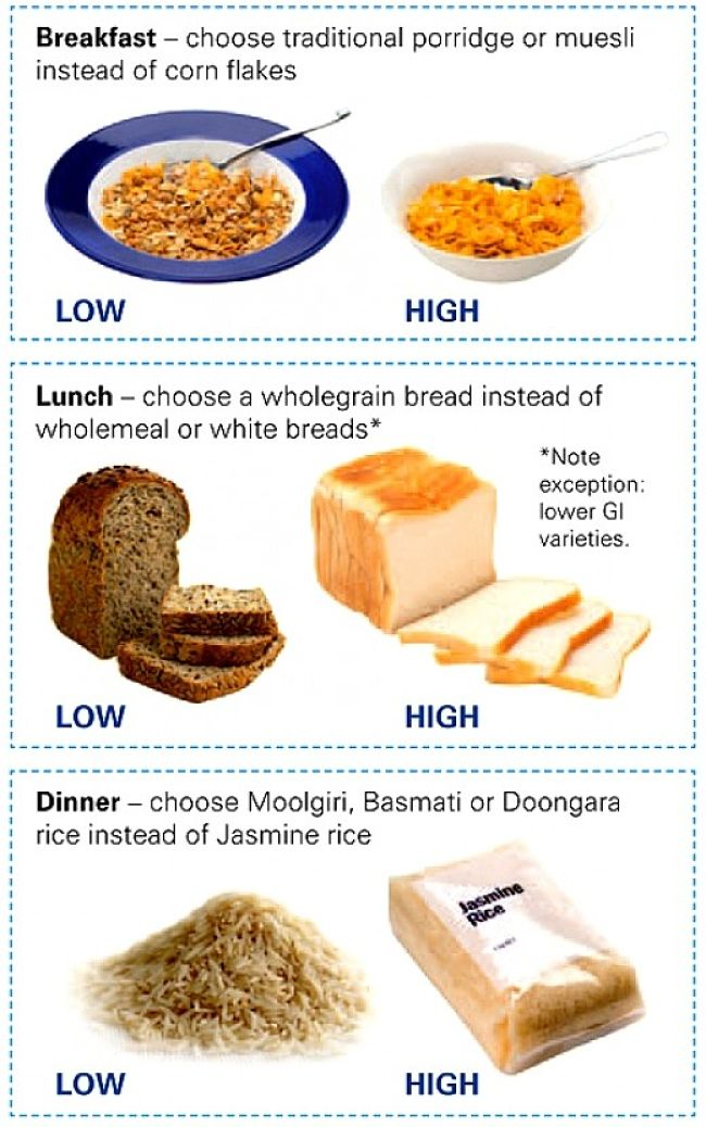 There are choices within food groups towards low GI which will avoid the peaks and roughs of high carb and processed foods