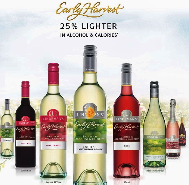 There are a wide variety of new quality wine available that have the combination of reduced calories and alcohol levels. They are certainly worth considering