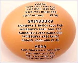 Egg labelling and pricing can be very confusing. See this article for help in understanding the various terms and definitions