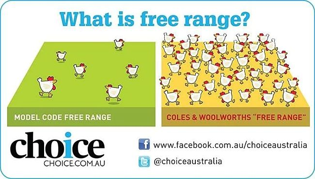 Free Range definitions can be very confusing