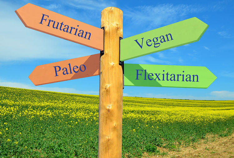The Flextarian diet is one of many new variants. See this article to get an explanation for the various types