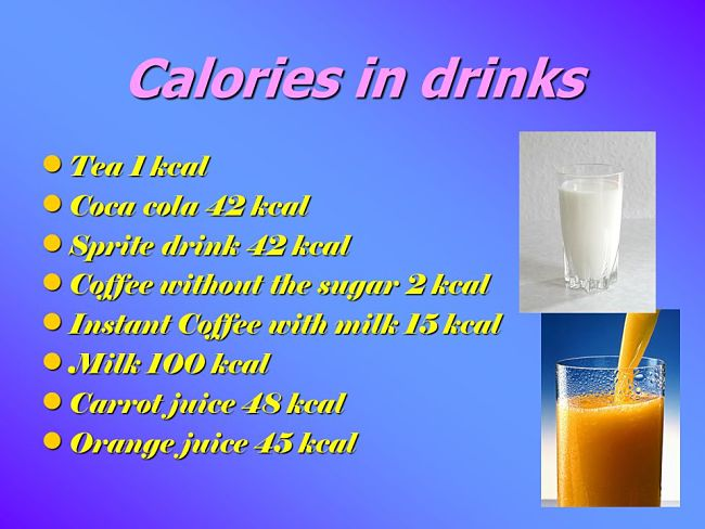 Comparison of the calories in various drinks